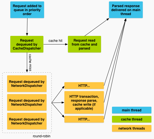 总体框架流程图
